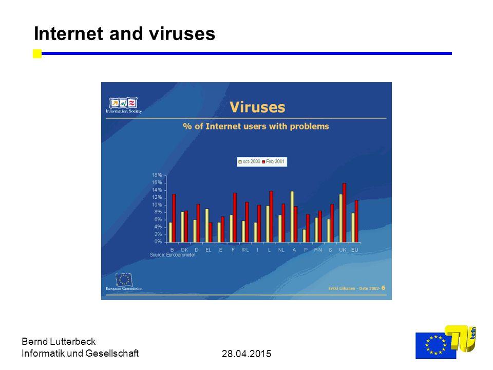 28.04.2015 Bernd Lutterbeck Informatik und Gesellschaft Internet and viruses