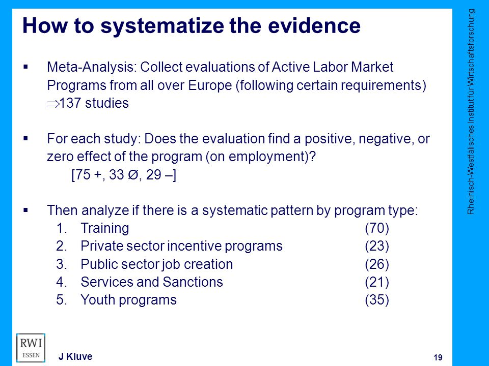 Rheinisch-Westfälisches Institut für Wirtschaftsforschung 19 J Kluve How to systematize the evidence  Meta-Analysis: Collect evaluations of Active Labor Market Programs from all over Europe (following certain requirements)  137 studies  For each study: Does the evaluation find a positive, negative, or zero effect of the program (on employment).