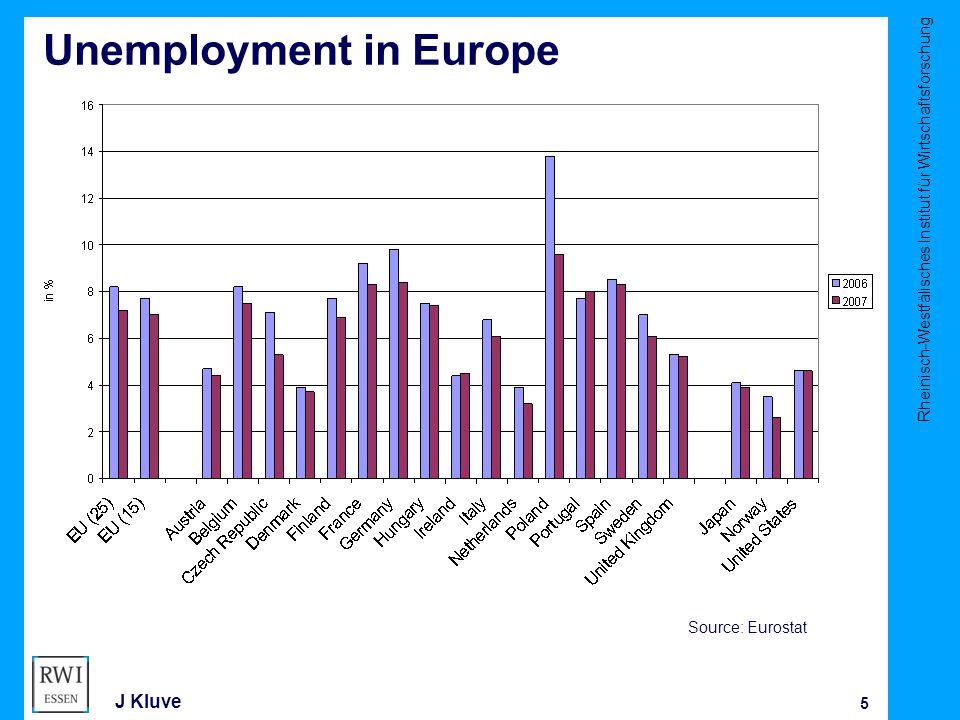 Rheinisch-Westfälisches Institut für Wirtschaftsforschung 6 J Kluve Youth unemployment in Europe Source: Eurostat