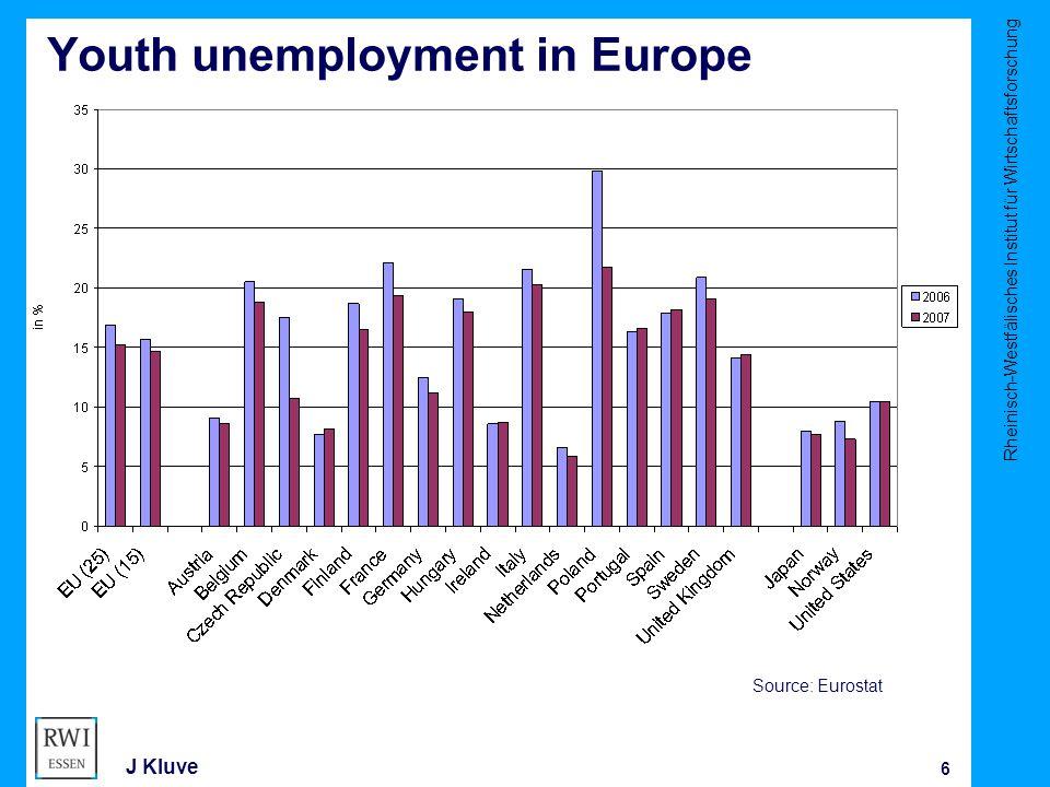 Rheinisch-Westfälisches Institut für Wirtschaftsforschung 7 J Kluve Long-term unemployment in Europe Source: Eurostat