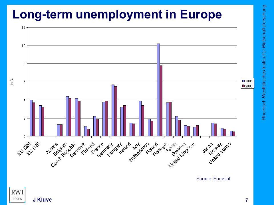 Rheinisch-Westfälisches Institut für Wirtschaftsforschung 8 J Kluve European labor markets: overview Unemployment in 2005: EU-15:8.0%14 Mio., of which 4.7 Mio.