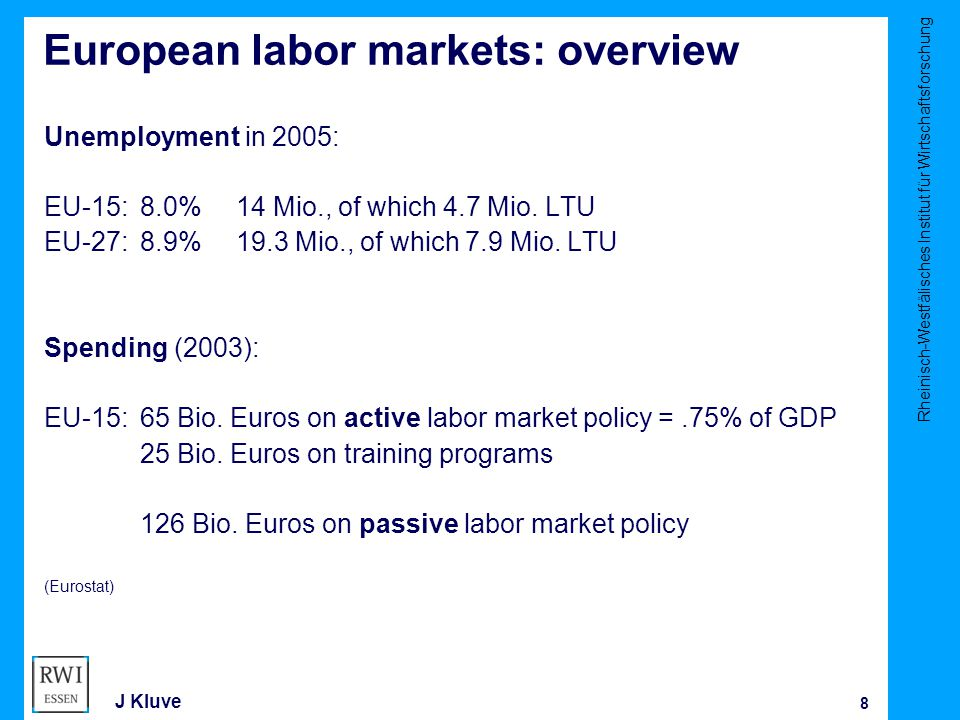 Rheinisch-Westfälisches Institut für Wirtschaftsforschung 8 J Kluve European labor markets: overview Unemployment in 2005: EU-15:8.0%14 Mio., of which 4.7 Mio.