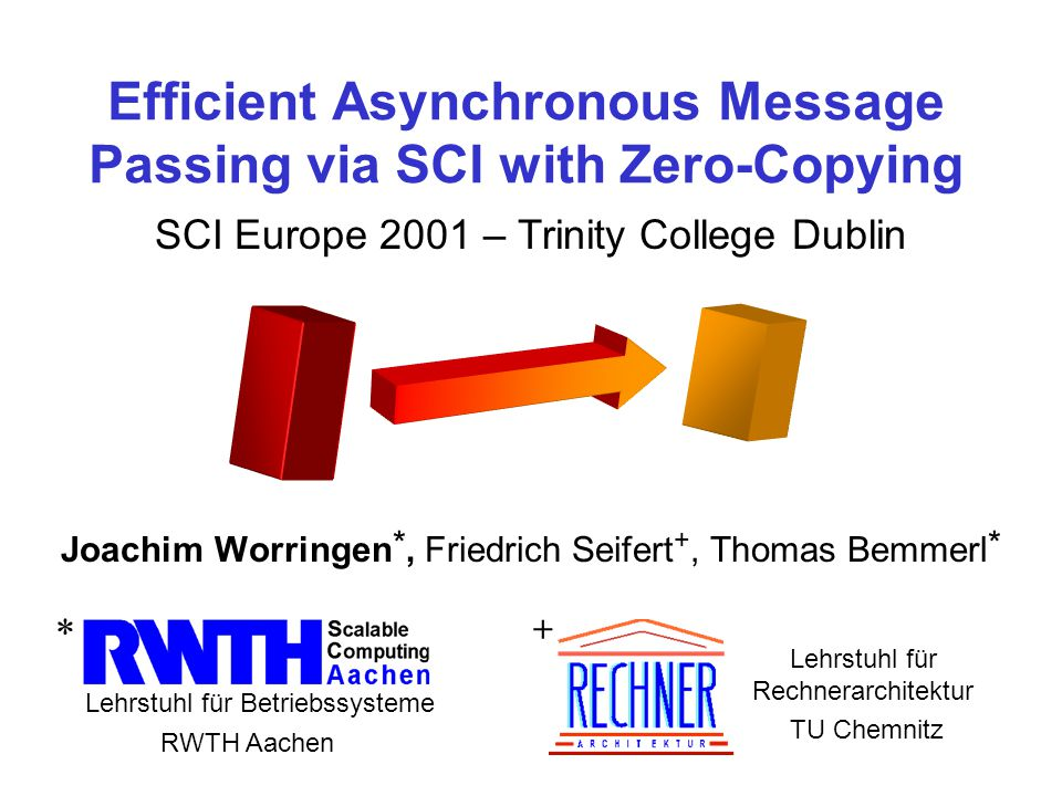 SCI Europe 2001 – Trinity College DublinLehrstuhl für Betriebssysteme Experimental Setup: Spinning Different ways of keeping CPU busy: FIXED Spin on single variable for a given amount of CPU time  No memory stress DAXPY Perform a given number of DAXPY operations on vectors (vectorsizes x, y equivalent to message size)  Stress memory system