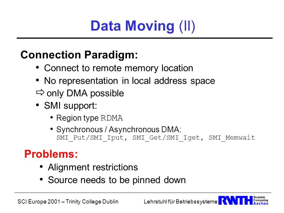 SCI Europe 2001 – Trinity College DublinLehrstuhl für Betriebssysteme Setup Acceleration Memory buffer setup costs time .