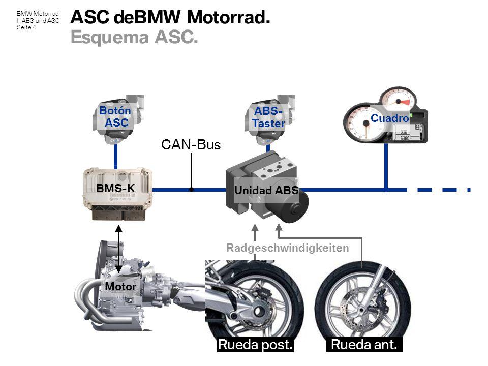 BMW Motorrad I- ABS und ASC Seite 4 ASC deBMW Motorrad. Esquema ASC. Unidad ABS Botón ASC CAN-Bus Radgeschwindigkeiten BMS-K ABS- Taster Cuadro Motor