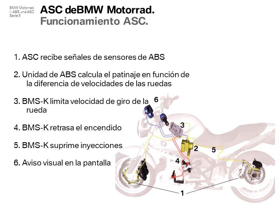 BMW Motorrad I- ABS und ASC Seite 5 1 1. ASC recibe señales de sensores de ABS 2. Unidad de ABS calcula el patinaje en función de la diferencia de vel