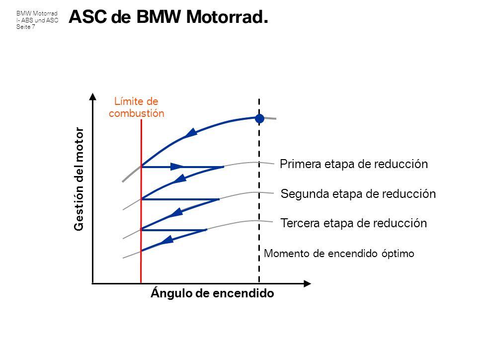 BMW Motorrad I- ABS und ASC Seite 7 ASC de BMW Motorrad. Gestión del motor Ángulo de encendido Límite de combustión Momento de encendido óptimo Primer
