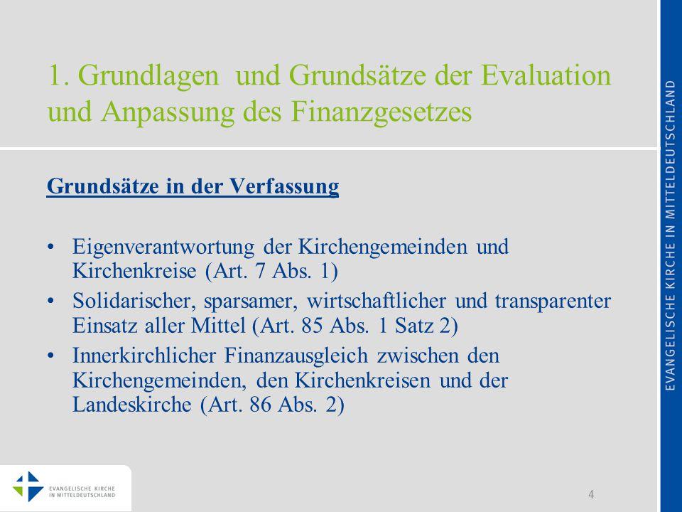 4 Grundsätze in der Verfassung Eigenverantwortung der Kirchengemeinden und Kirchenkreise (Art.