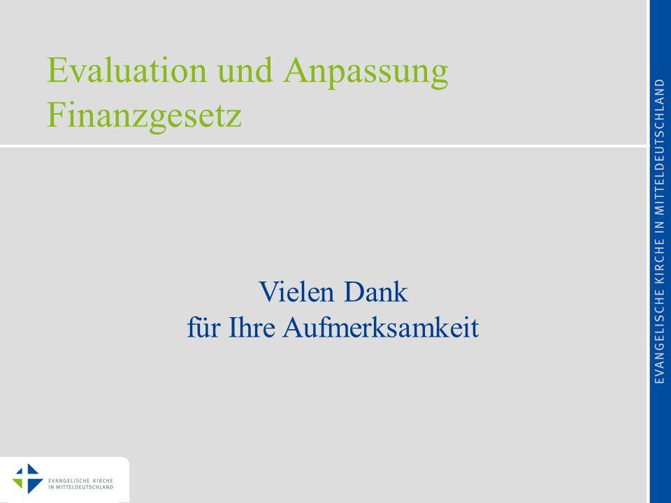 Evaluation und Anpassung Finanzgesetz Vielen Dank für Ihre Aufmerksamkeit
