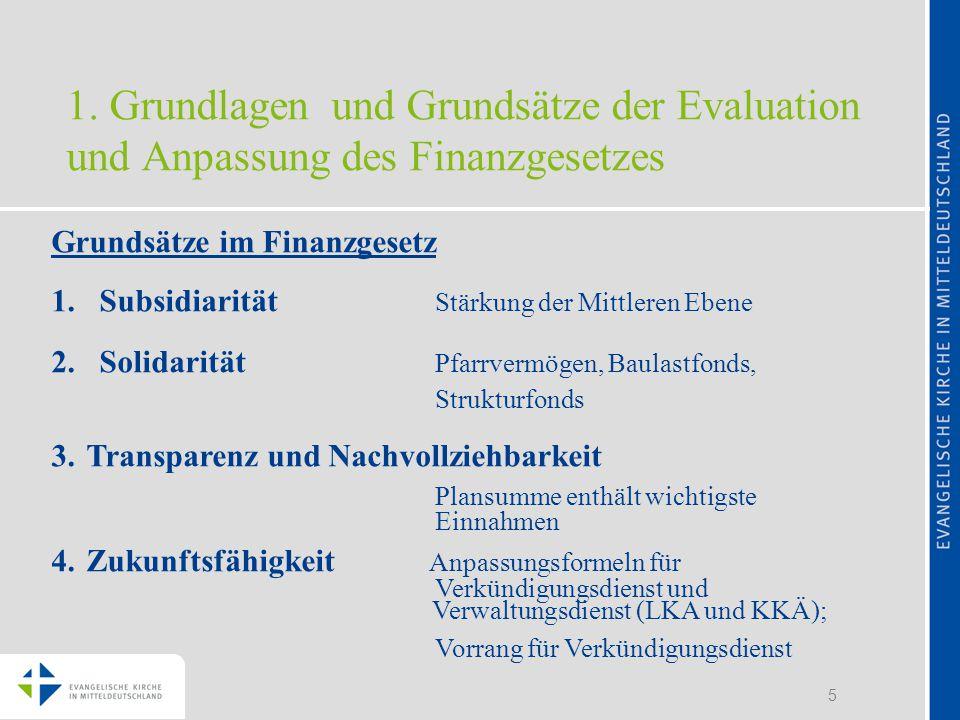 5 Grundsätze im Finanzgesetz 1.Subsidiarität Stärkung der Mittleren Ebene 2.Solidarität Pfarrvermögen, Baulastfonds, Strukturfonds 3.