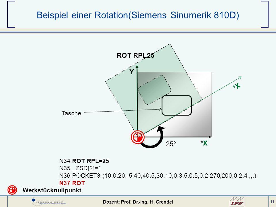 11 Beispiel einer Rotation(Siemens Sinumerik 810D) +X+X Werkstücknullpunkt ROT RPL25 Y +X+X -X-X N34 ROT RPL=25 N35 _ZSD[2]=1 N36 POCKET3 (10,0,20,-5,