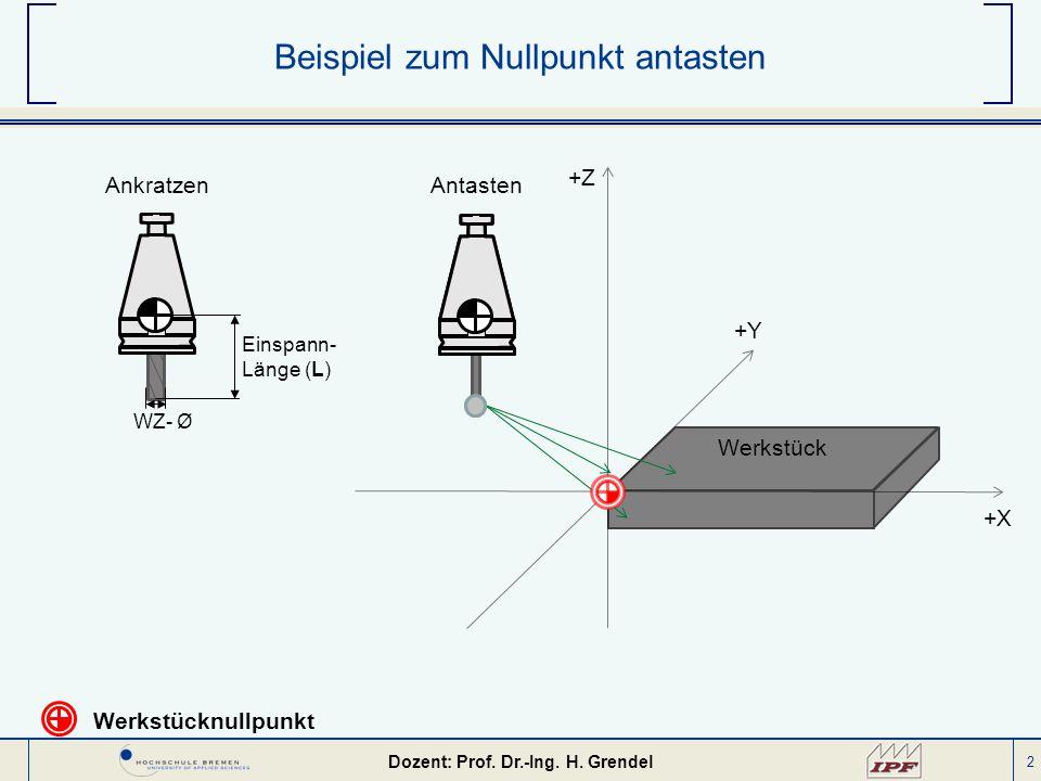 2 Beispiel zum Nullpunkt antasten +X +Z +Y Werkstück Werkstücknullpunkt Einspann- Länge (L) WZ- Ø AntastenAnkratzen Dozent: Prof. Dr.-Ing. H. Grendel