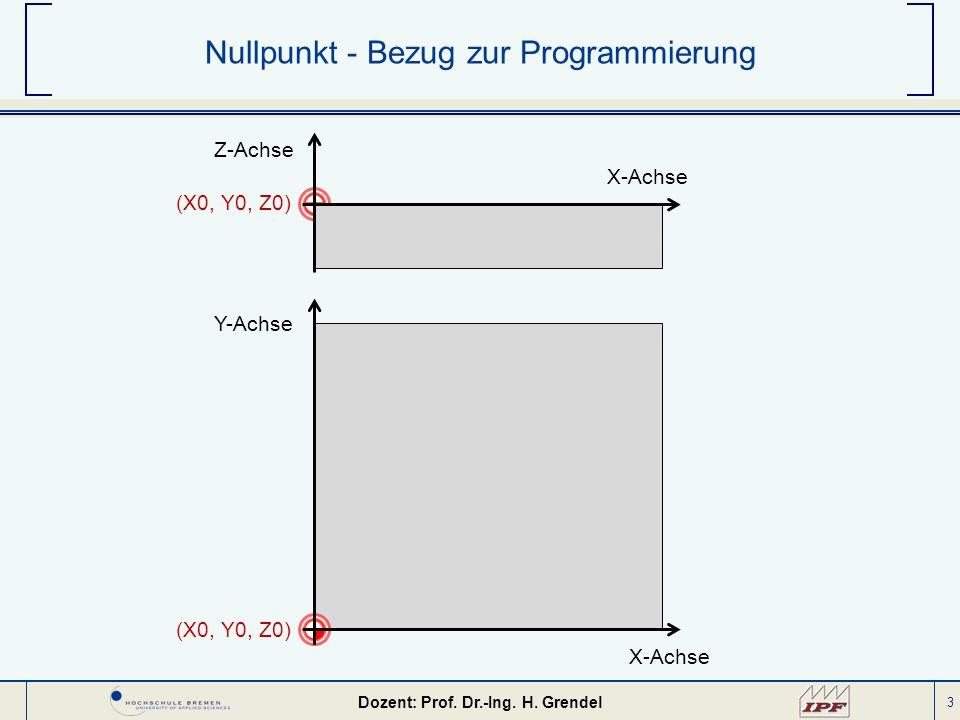 3 Nullpunkt - Bezug zur Programmierung X-Achse Y-Achse (X0, Y0, Z0) Z-Achse X-Achse (X0, Y0, Z0) Dozent: Prof. Dr.-Ing. H. Grendel