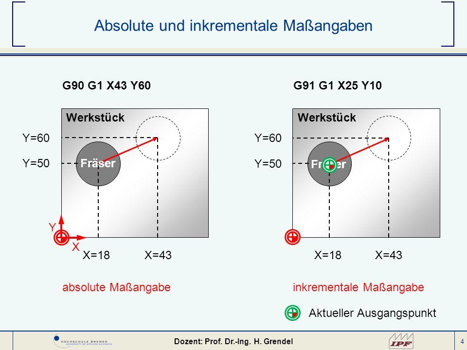 4 Absolute und inkrementale Maßangaben absolute Maßangabe X=43 Y=60 Werkstück Fräser X=18 Y=50 G90 G1 X43 Y60 inkrementale Maßangabe G91 G1 X25 Y10 X=