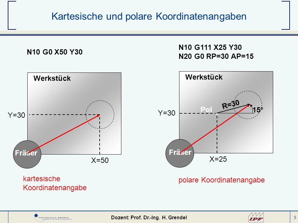 5 Kartesische und polare Koordinatenangaben Y=30 X=50 Werkstück Fräser kartesische Koordinatenangabe N10 G0 X50 Y30 polare Koordinatenangabe X=25 Y=30