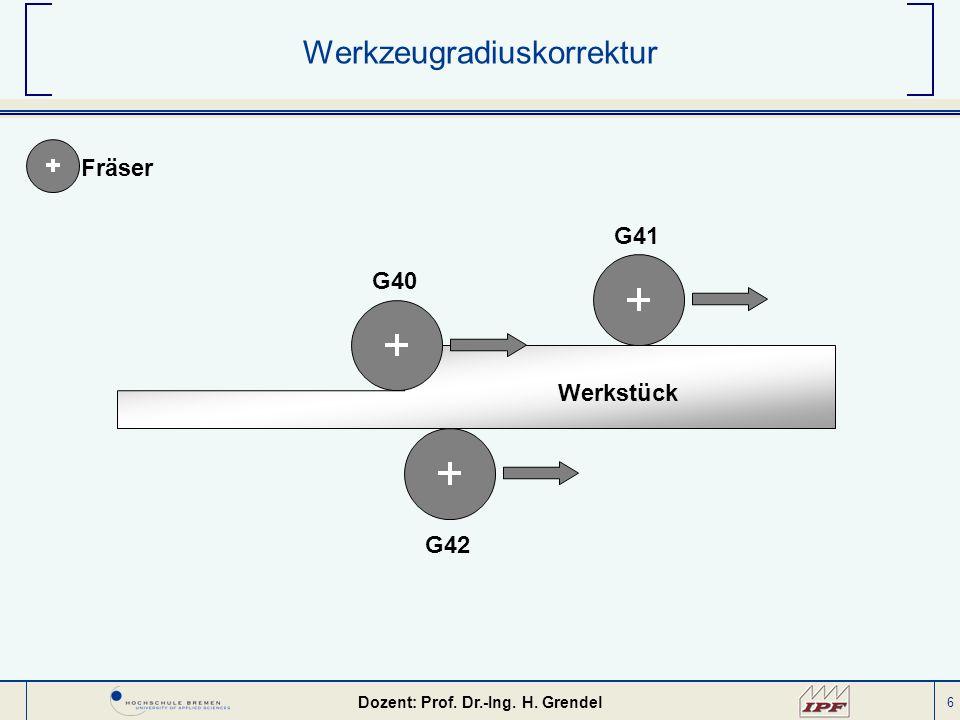 6 Werkzeugradiuskorrektur Werkstück G40 G41 G42 Fräser Dozent: Prof. Dr.-Ing. H. Grendel
