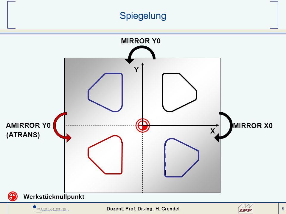 9 Spiegelung Werkstücknullpunkt Y X MIRROR Y0 MIRROR X0 AMIRROR Y0 (ATRANS) Dozent: Prof. Dr.-Ing. H. Grendel