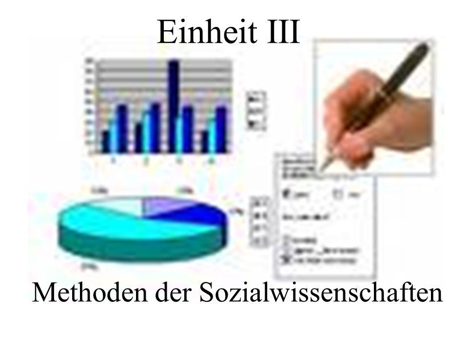 Forschungsmethoden 3.