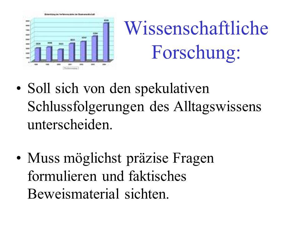 Der Forschungsprozess 1.