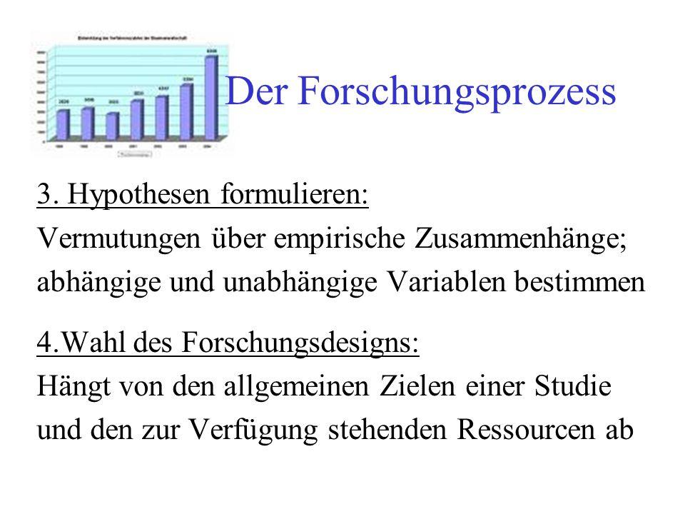 Der Forschungsprozess 5.