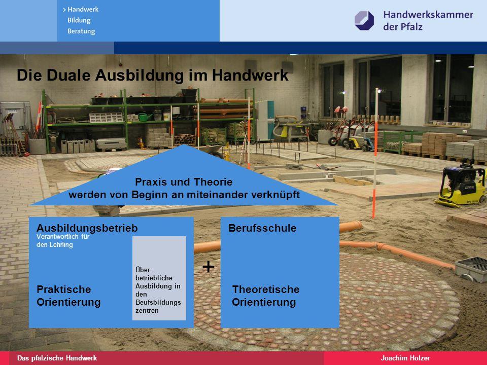 Joachim HolzerDas pfälzische Handwerk 8 Überbetriebliche Lehrlingsunterweisung