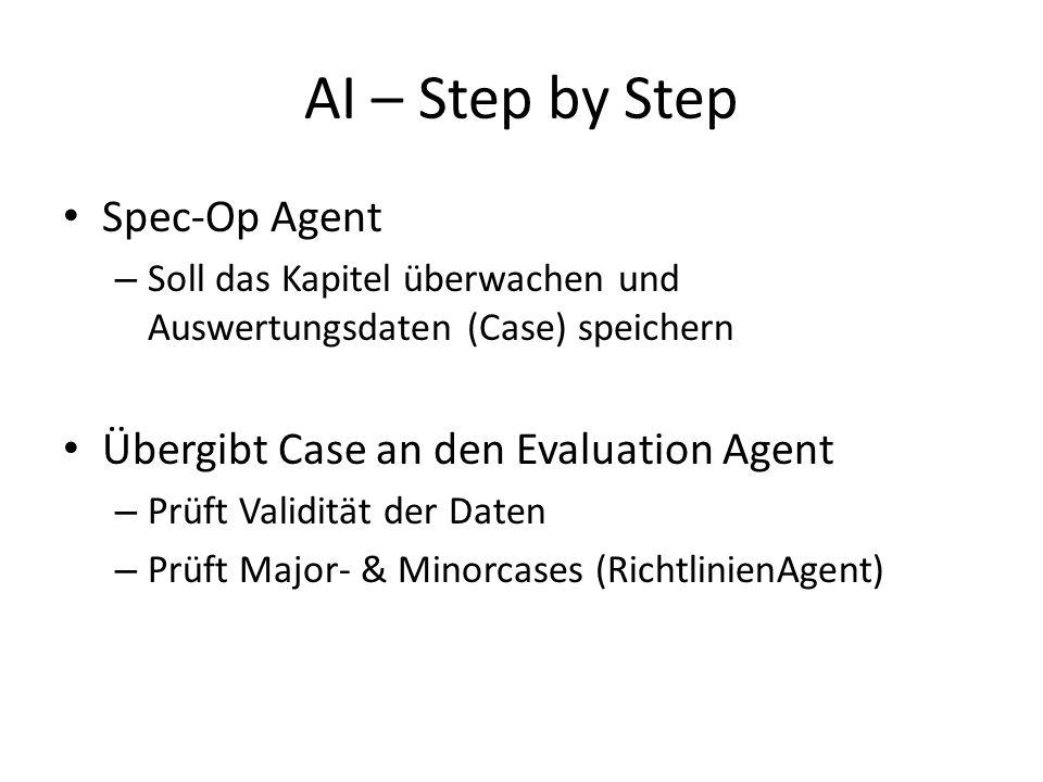 AI – Step by Step Spec-Op Agent – Soll das Kapitel überwachen und Auswertungsdaten (Case) speichern Übergibt Case an den Evaluation Agent – Prüft Validität der Daten – Prüft Major- & Minorcases (RichtlinienAgent)