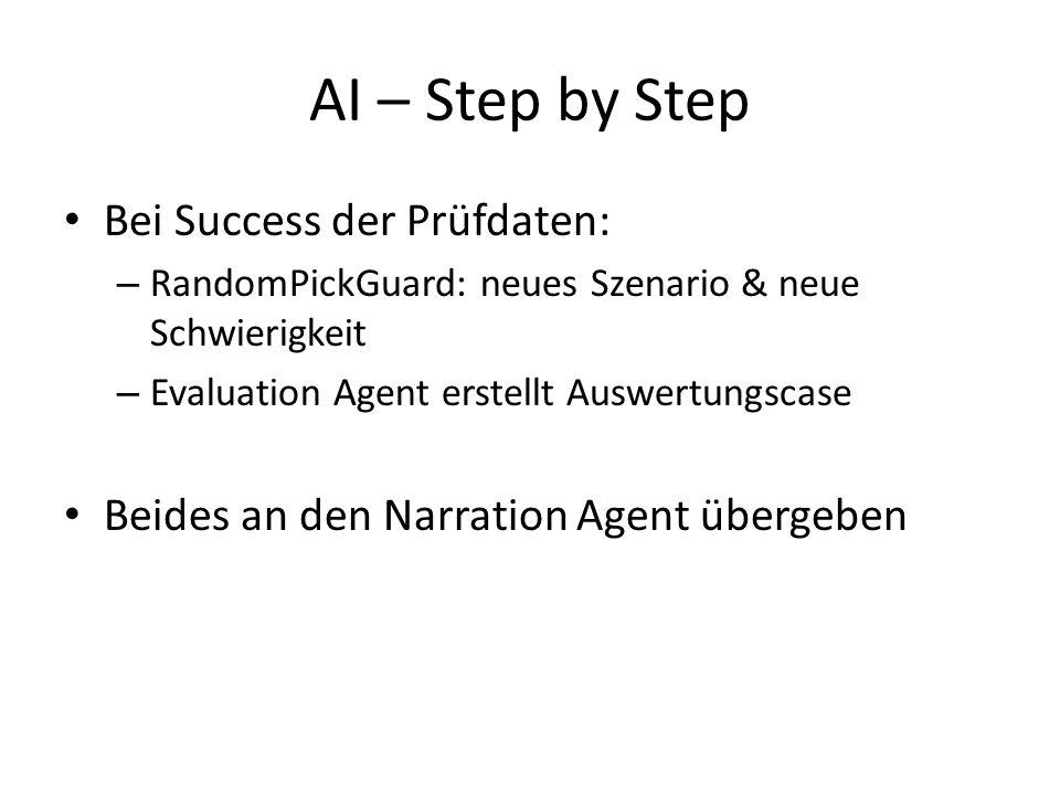 AI – Step by Step Bei Success der Prüfdaten: – RandomPickGuard: neues Szenario & neue Schwierigkeit – Evaluation Agent erstellt Auswertungscase Beides