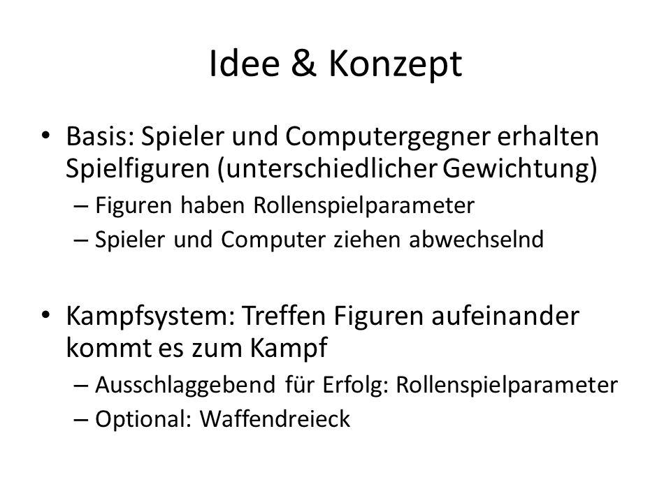 Idee & Konzept Basis: Spieler und Computergegner erhalten Spielfiguren (unterschiedlicher Gewichtung) – Figuren haben Rollenspielparameter – Spieler u