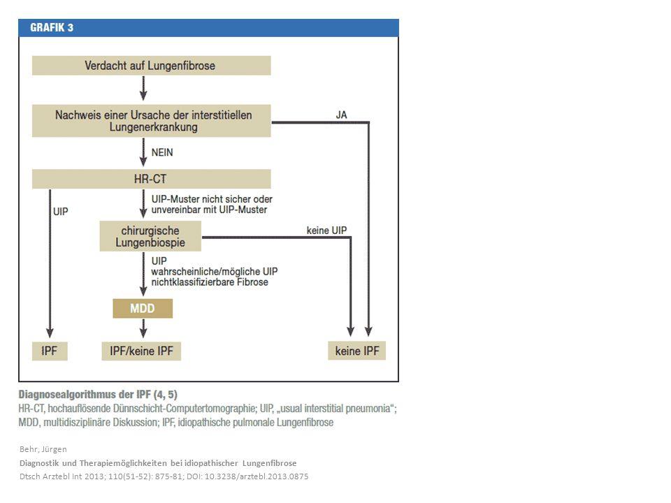 Behr, Jürgen Diagnostik und Therapiemöglichkeiten bei idiopathischer Lungenfibrose Dtsch Arztebl Int 2013; 110(51-52): 875-81; DOI: 10.3238/arztebl.20