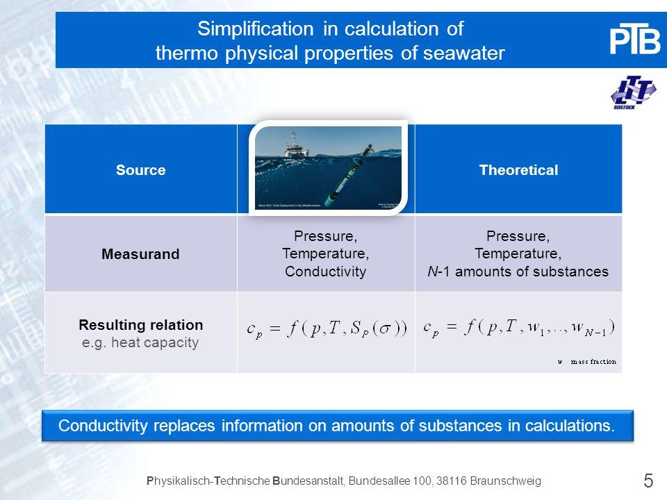 5 Physikalisch-Technische Bundesanstalt, Bundesallee 100, 38116 Braunschweig SourceTheoretical Measurand Pressure, Temperature, Conductivity Pressure,