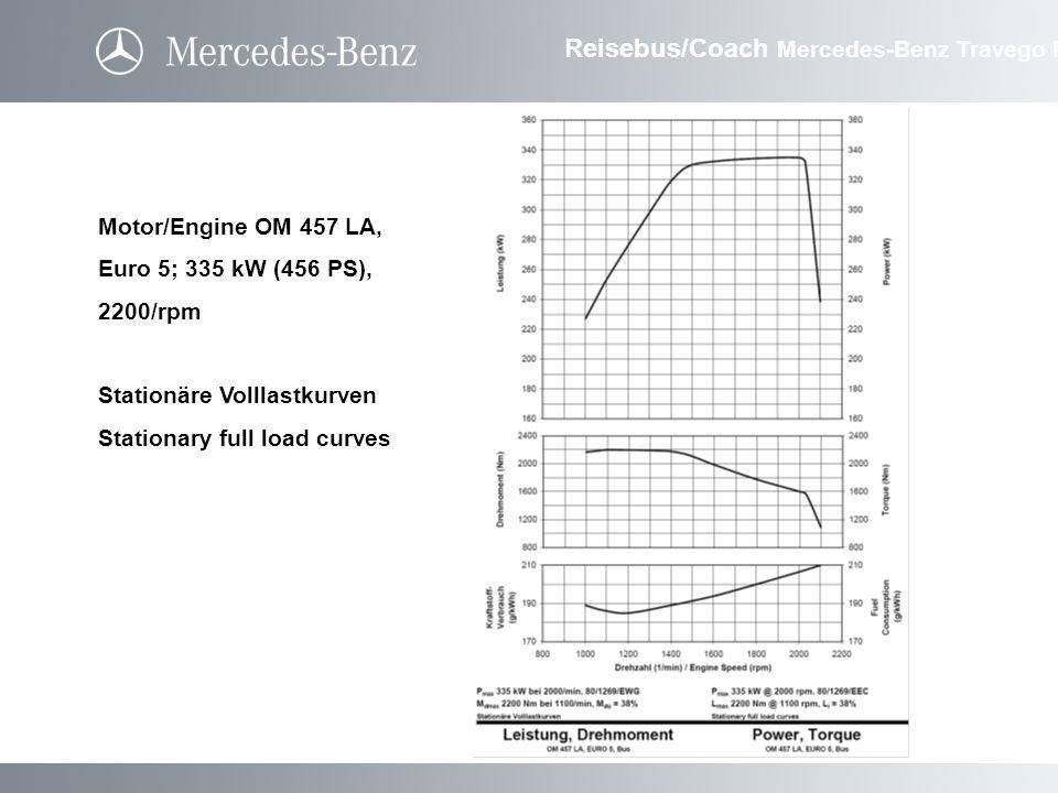 Motor/Engine OM 457 LA, Euro 5; 335 kW (456 PS), 2200/rpm Stationäre Volllastkurven Stationary full load curves