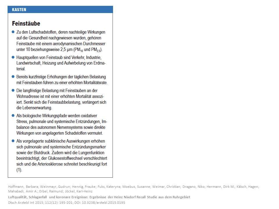 Hoffmann, Barbara; Weinmayr, Gudrun; Hennig, Frauke; Fuks, Kateryna; Moebus, Susanne; Weimar, Christian; Dragano, Niko; Hermann, Dirk M.; Kälsch, Hagen; Mahabadi, Amir A.; Erbel, Raimund; Jöckel, Karl-Heinz Luftqualität, Schlaganfall und koronare Ereignisse: Ergebnisse der Heinz Nixdorf Recall Studie aus dem Ruhrgebiet Dtsch Arztebl Int 2015; 112(12): 195-201; DOI: 10.3238/arztebl.2015.0195