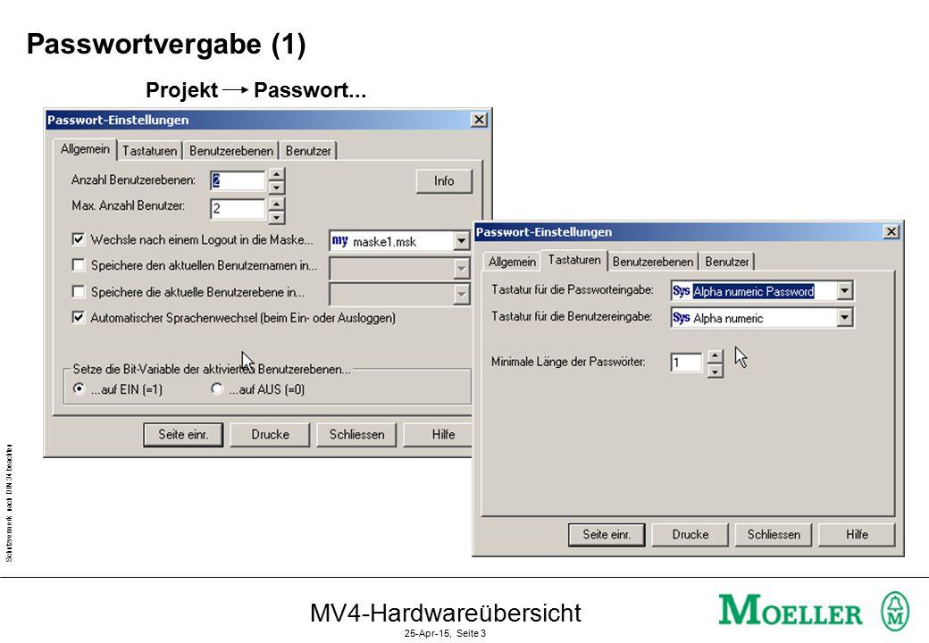 Schutzvermerk nach DIN 34 beachten MV4-Hardwareübersicht 25-Apr-15, Seite 3 Projekt Passwort...