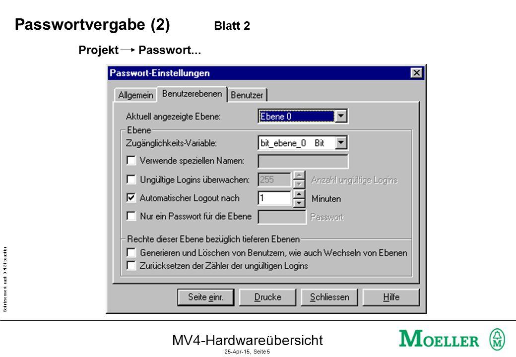 Schutzvermerk nach DIN 34 beachten MV4-Hardwareübersicht 25-Apr-15, Seite 5 Projekt Passwort...