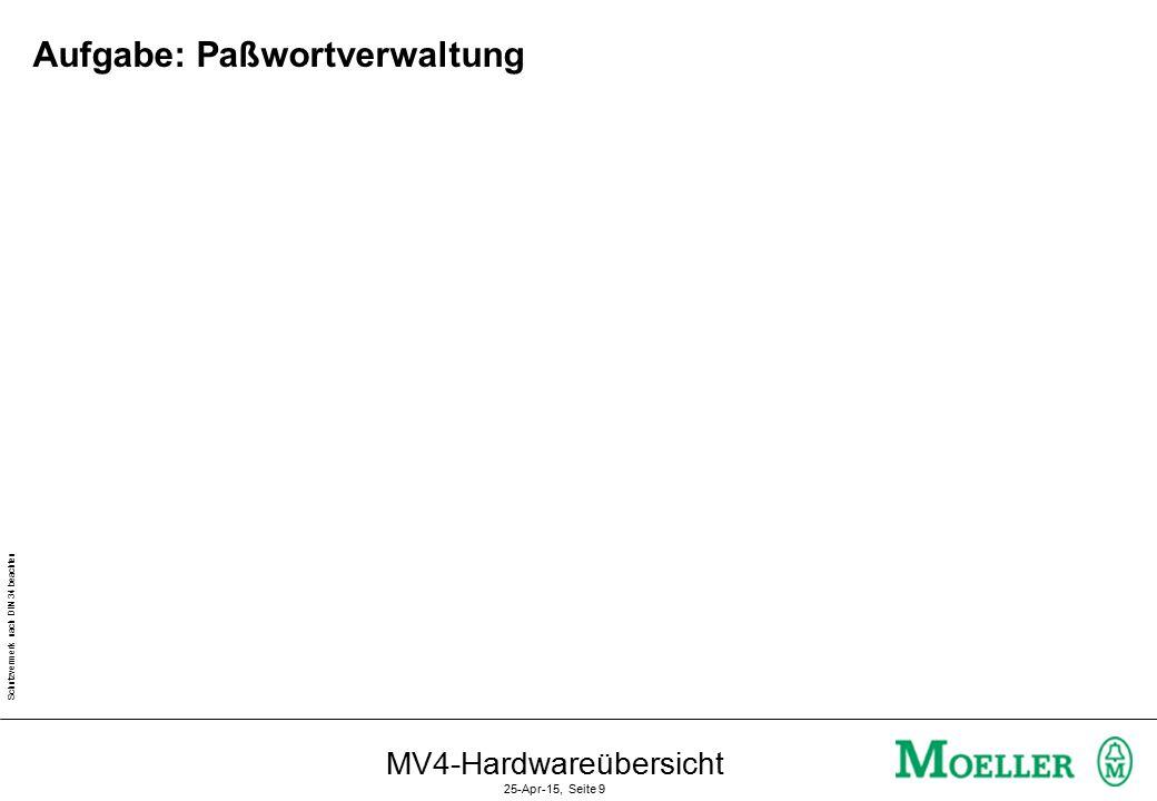 Schutzvermerk nach DIN 34 beachten MV4-Hardwareübersicht 25-Apr-15, Seite 9 Aufgabe: Paßwortverwaltung
