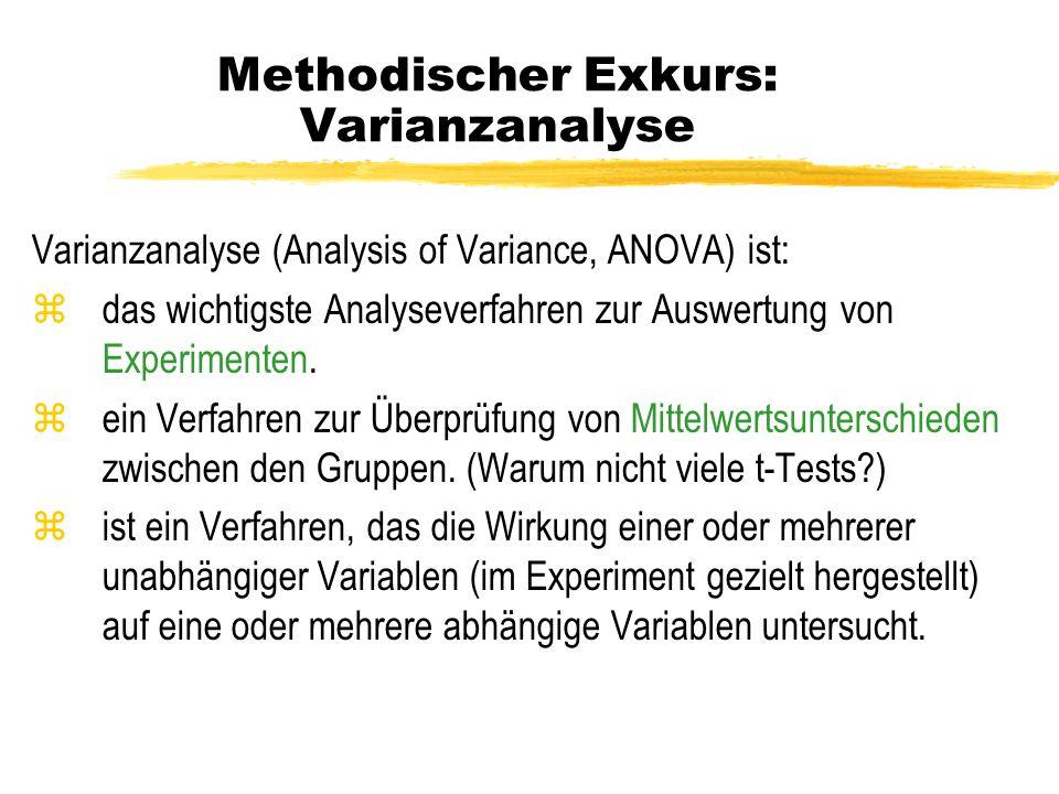 Methodischer Exkurs: Varianzanalyse Varianzanalyse (Analysis of Variance, ANOVA) ist: zdas wichtigste Analyseverfahren zur Auswertung von Experimenten