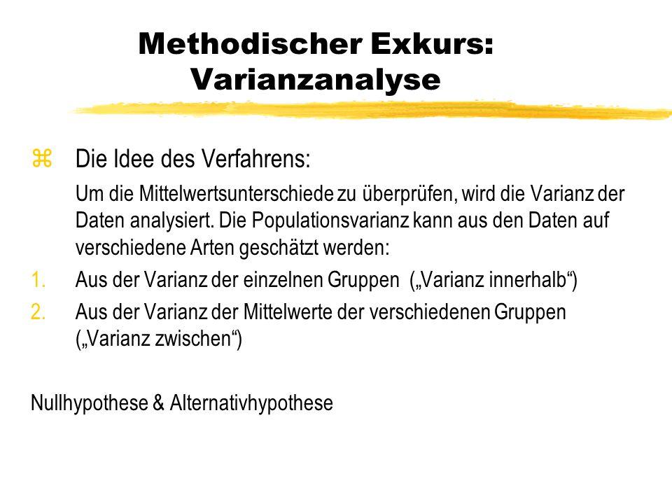 Methodischer Exkurs: Varianzanalyse zDie Idee des Verfahrens: Um die Mittelwertsunterschiede zu überprüfen, wird die Varianz der Daten analysiert.