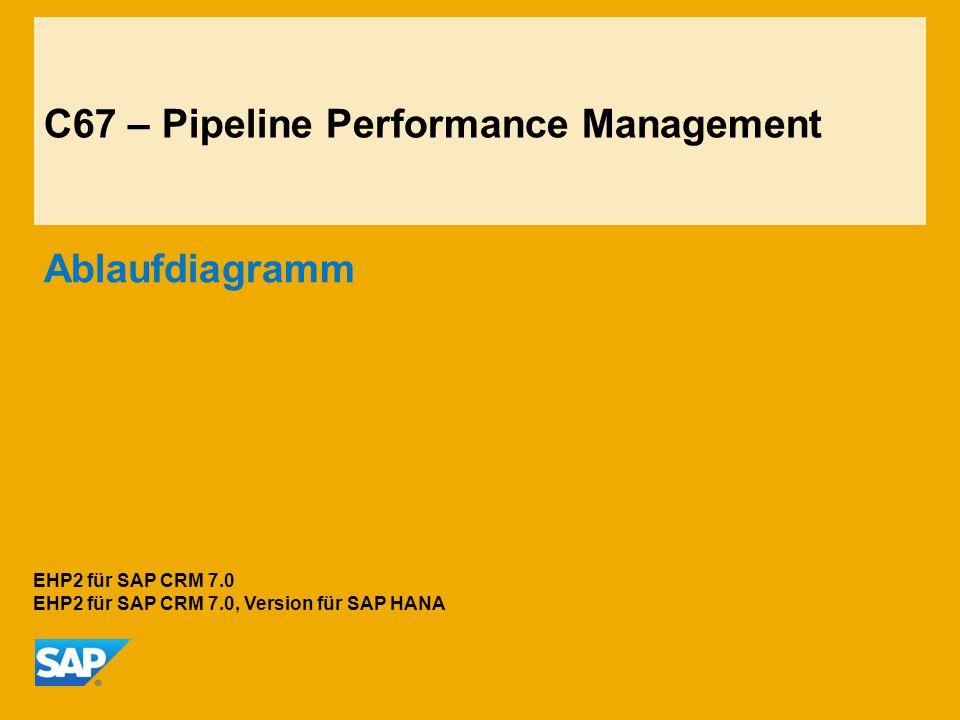 C67 – Pipeline Performance Management Ablaufdiagramm EHP2 für SAP CRM 7.0 EHP2 für SAP CRM 7.0, Version für SAP HANA