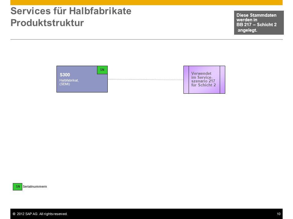 ©2012 SAP AG. All rights reserved.10 Services für Halbfabrikate Produktstruktur Diese Stammdaten werden in BB 217 – Schicht 2 angelegt. S300 Halbfabri