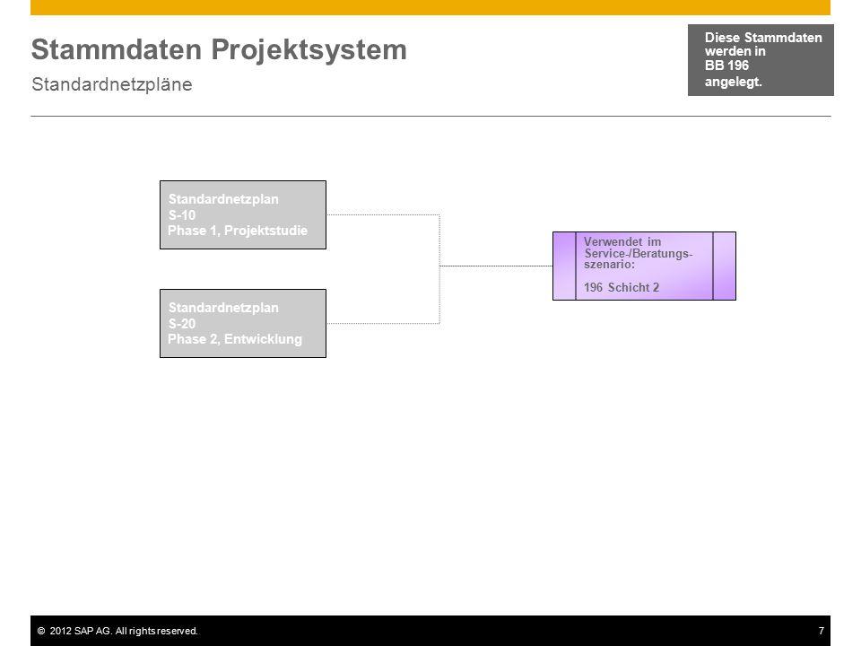 ©2012 SAP AG. All rights reserved.7 Stammdaten Projektsystem Standardnetzpläne Diese Stammdaten werden in BB 196 angelegt. Standardnetzplan S-10 Phase