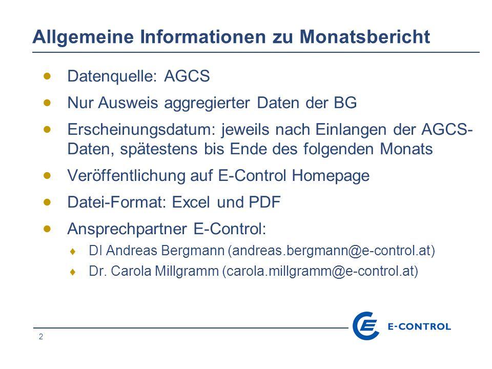 43 Tabelle 5: Kostenentwicklung für BG Netzverluste pro Monat