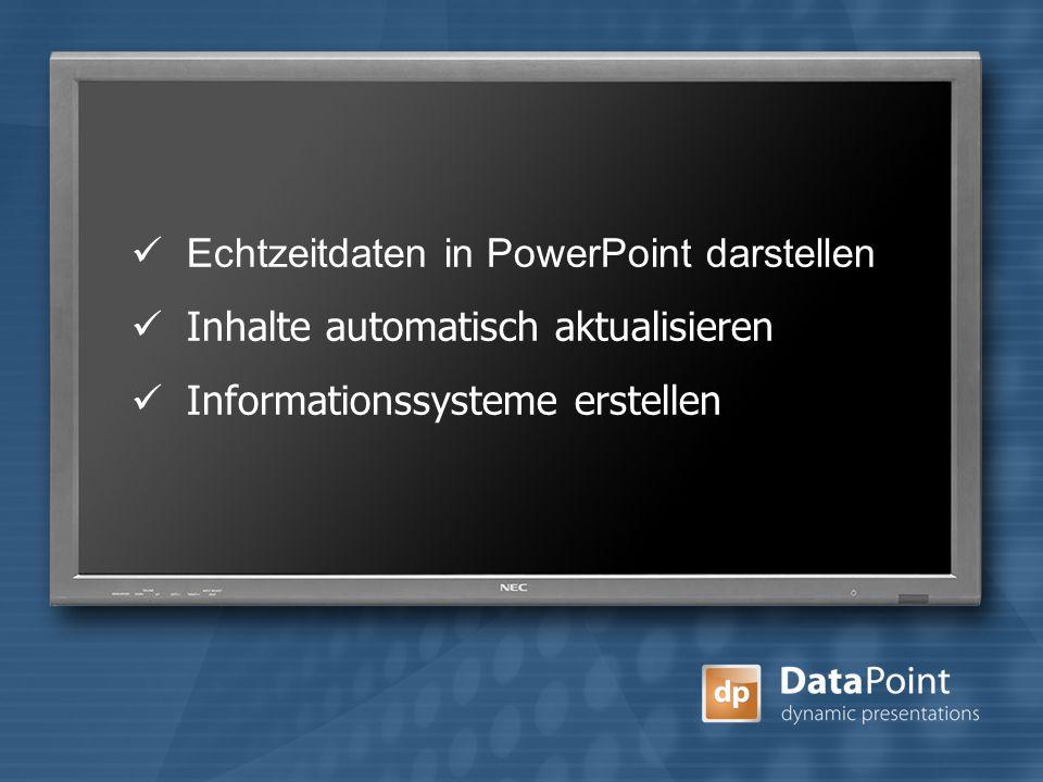 5 Echtzeitdaten in PowerPoint darstellen Inhalte automatisch aktualisieren Informationssysteme erstellen
