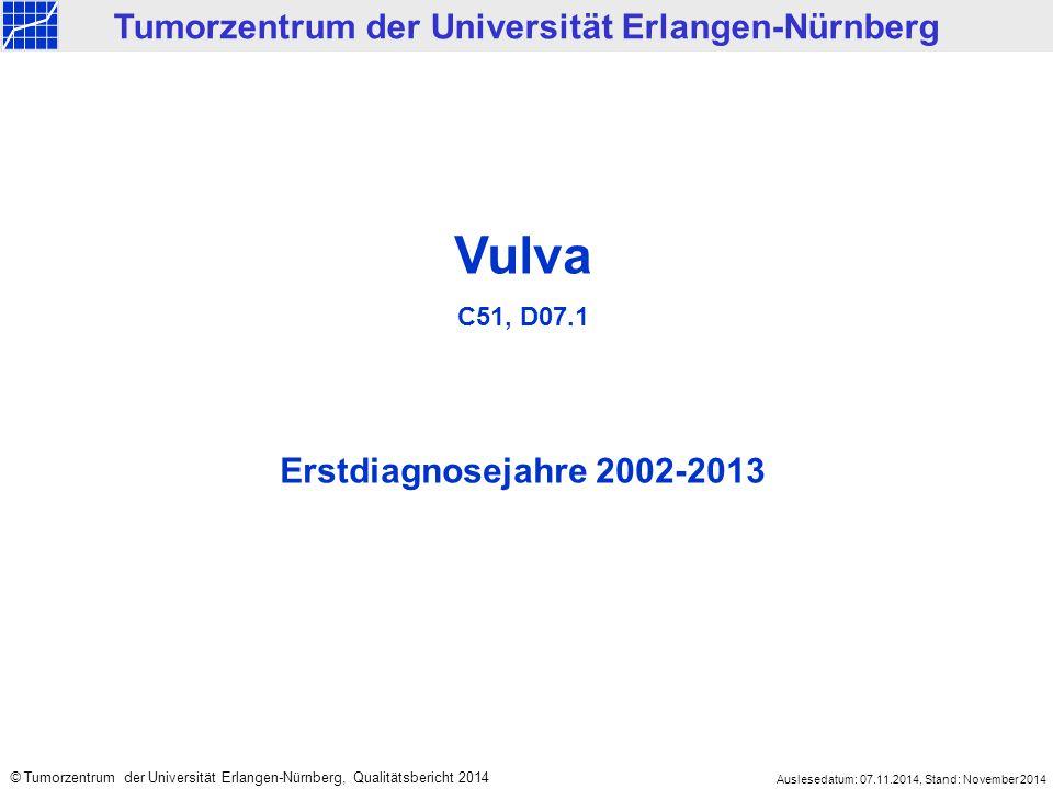 Vulva C51, D07.1 Erstdiagnosejahre 2002-2013 Tumorzentrum der Universität Erlangen-Nürnberg © Tumorzentrum der Universität Erlangen-Nürnberg, Qualität