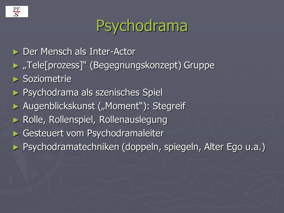 """Psychodrama ► Der Mensch als Inter-Actor ► """"Tele[prozess]"""" (Begegnungskonzept) Gruppe ► Soziometrie ► Psychodrama als szenisches Spiel ► Augenblicksku"""