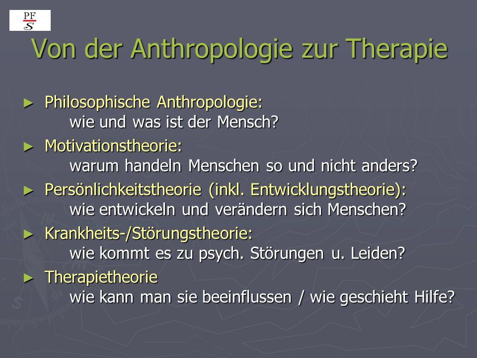 Von der Anthropologie zur Therapie ► Philosophische Anthropologie: wie und was ist der Mensch? ► Motivationstheorie: warum handeln Menschen so und nic