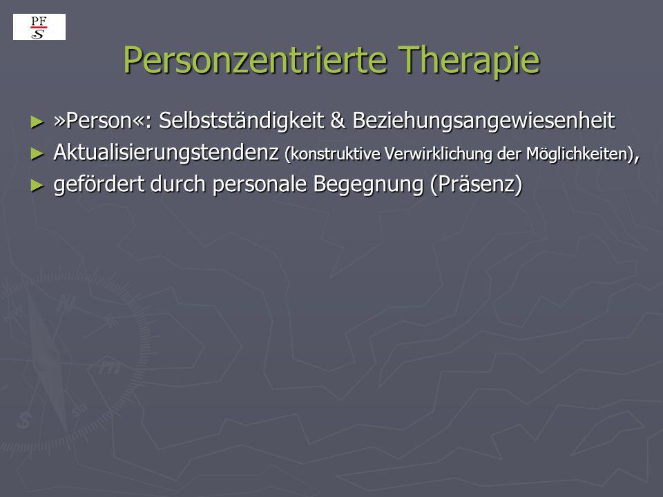 Die notwendigen & hinreichenden Bedingungen für Persönlichkeitsentwicklung durch Psychotherapie Zwischen dem/der TherapeutIn und dem/der KlientIn besteht sich eine Beziehung.