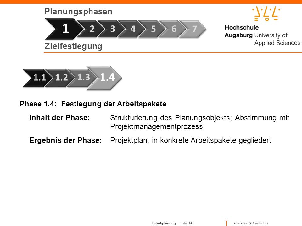 Fabrikplanung Folie 13 Reinsdorf & Brunhuber Planungsphasen Phase 7 1 Phase 1.3: Aufstellung der Bewertungskriterien Inhalt der Phase:Ermittlung eines