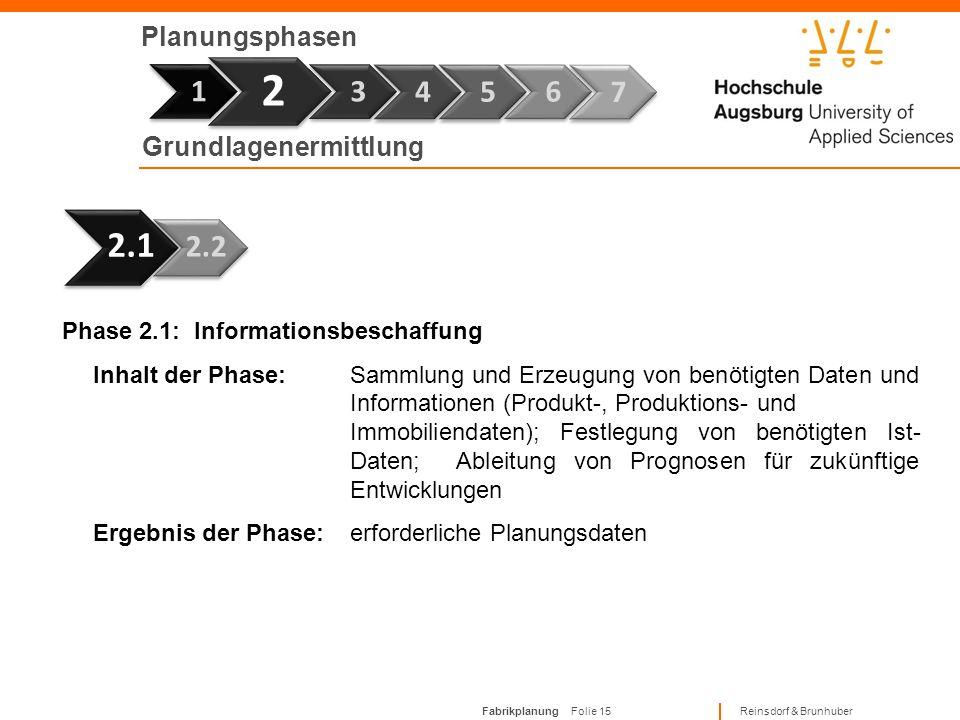 Fabrikplanung Folie 14 Reinsdorf & Brunhuber Planungsphasen Phase 7 1 Phase 1.4: Festlegung der Arbeitspakete Inhalt der Phase:Strukturierung des Plan