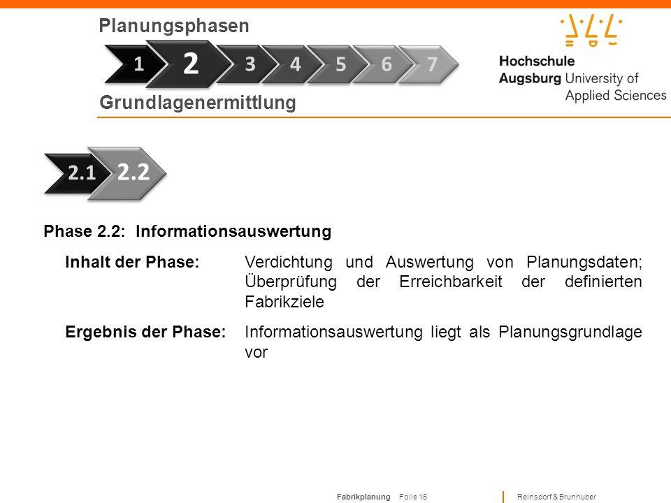 Fabrikplanung Folie 15 Reinsdorf & Brunhuber Planungsphasen Phase 7 1 Phase 2.1: Informationsbeschaffung Inhalt der Phase:Sammlung und Erzeugung von b