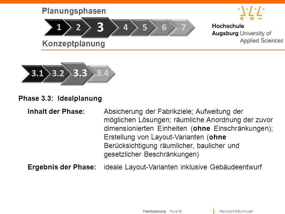 Fabrikplanung Folie 18 Reinsdorf & Brunhuber Planungsphasen Phase 7 1 Phase 3.2: Dimensionierung Inhalt der Phase:Ermittlung Flächenbedarf jeder Planu